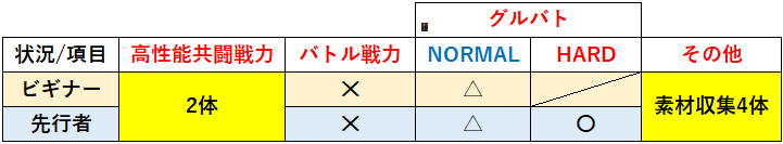f:id:sakanadefish:20210415193344p:plain