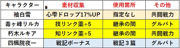 f:id:sakanadefish:20210416074426p:plain