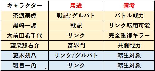 f:id:sakanadefish:20210416103837p:plain