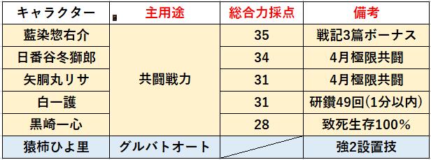 f:id:sakanadefish:20210416115918p:plain