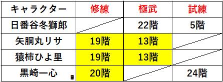 f:id:sakanadefish:20210416120444p:plain