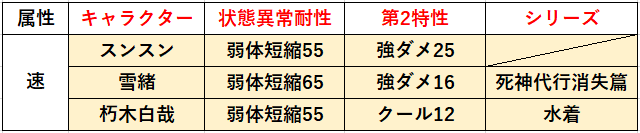 f:id:sakanadefish:20210417085740p:plain