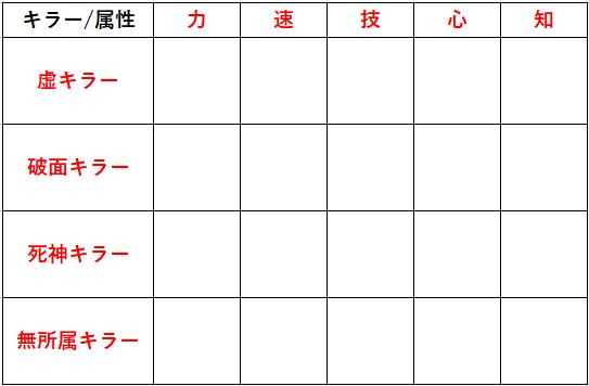 f:id:sakanadefish:20210418100619p:plain