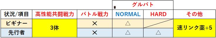 f:id:sakanadefish:20210418160836p:plain