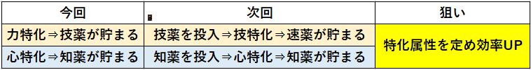 f:id:sakanadefish:20210421113303p:plain