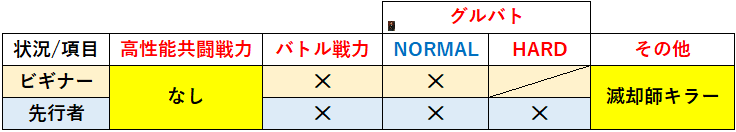 f:id:sakanadefish:20210422200303p:plain