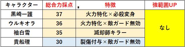 f:id:sakanadefish:20210422212146p:plain
