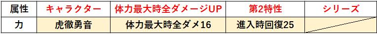 f:id:sakanadefish:20210423213506p:plain