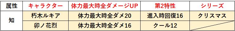 f:id:sakanadefish:20210423213510p:plain
