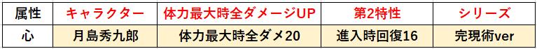 f:id:sakanadefish:20210423213515p:plain