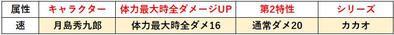 f:id:sakanadefish:20210423213519p:plain