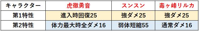 f:id:sakanadefish:20210428194236p:plain