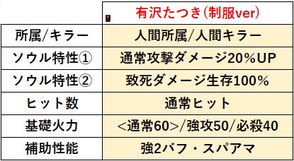 f:id:sakanadefish:20210428195254p:plain