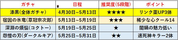 f:id:sakanadefish:20210429194239p:plain
