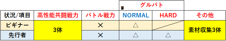 f:id:sakanadefish:20210429201233p:plain