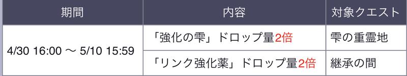 f:id:sakanadefish:20210429204931p:plain