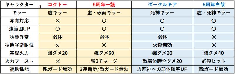 f:id:sakanadefish:20210430025820p:plain