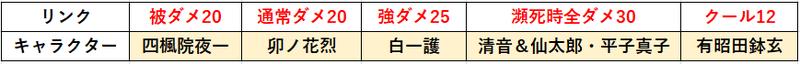 f:id:sakanadefish:20210430151326p:plain