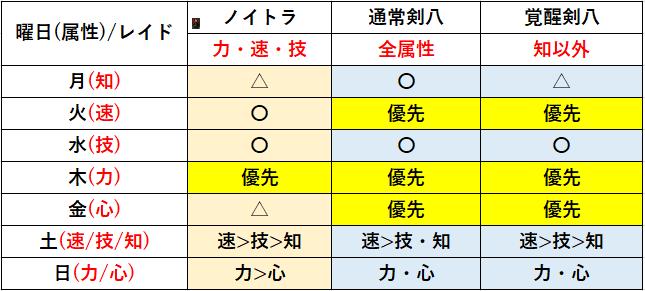 f:id:sakanadefish:20210503195330p:plain