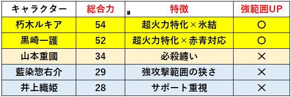 f:id:sakanadefish:20210505130307p:plain