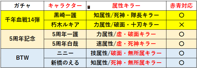 f:id:sakanadefish:20210505135832p:plain