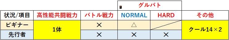 f:id:sakanadefish:20210507235853p:plain