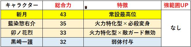 f:id:sakanadefish:20210508004610p:plain