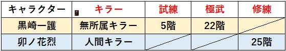 f:id:sakanadefish:20210508005045p:plain