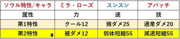 f:id:sakanadefish:20210508175703p:plain