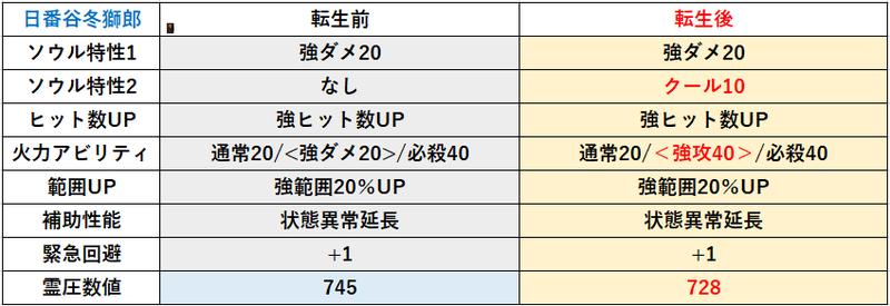 f:id:sakanadefish:20210509125229p:plain