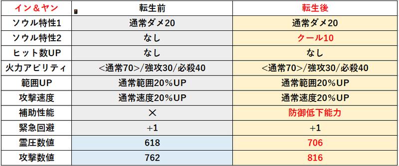 f:id:sakanadefish:20210509125234p:plain