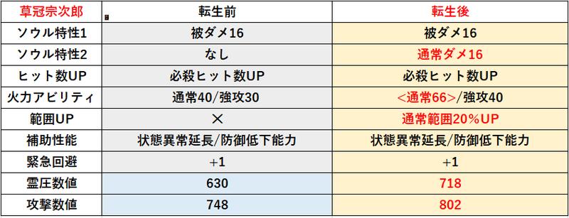 f:id:sakanadefish:20210509125238p:plain