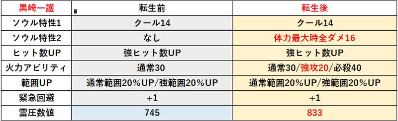 f:id:sakanadefish:20210509133929p:plain