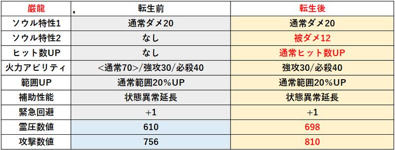 f:id:sakanadefish:20210509133934p:plain