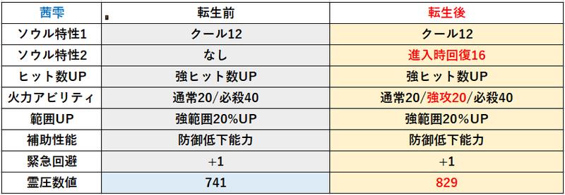 f:id:sakanadefish:20210509133938p:plain