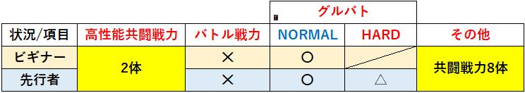 f:id:sakanadefish:20210509143602p:plain