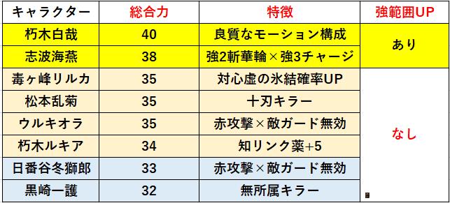 f:id:sakanadefish:20210510114302p:plain