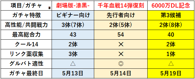 f:id:sakanadefish:20210510122602p:plain