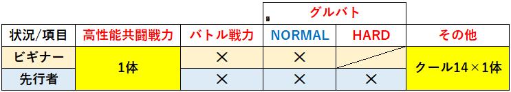 f:id:sakanadefish:20210513025403p:plain