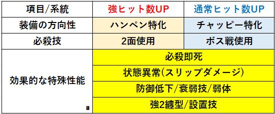 f:id:sakanadefish:20210520182321p:plain
