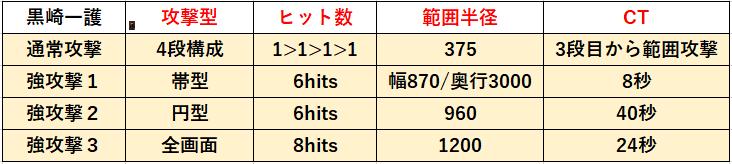 f:id:sakanadefish:20210523195808p:plain