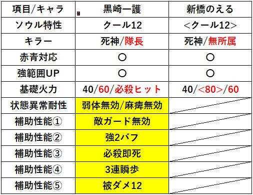 f:id:sakanadefish:20210524142144p:plain