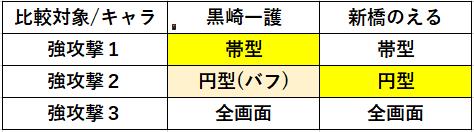 f:id:sakanadefish:20210524142507p:plain