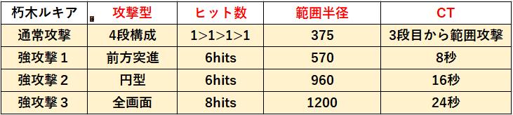 f:id:sakanadefish:20210527193253p:plain