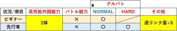 f:id:sakanadefish:20210531055658p:plain