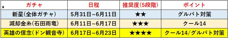 f:id:sakanadefish:20210531062141p:plain
