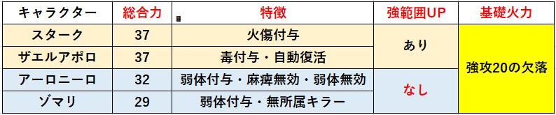 f:id:sakanadefish:20210531121756p:plain