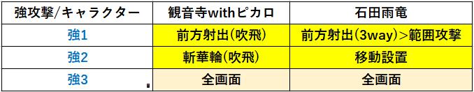 f:id:sakanadefish:20210531122750p:plain