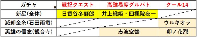 f:id:sakanadefish:20210531130246p:plain