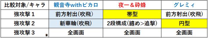 f:id:sakanadefish:20210603195221p:plain